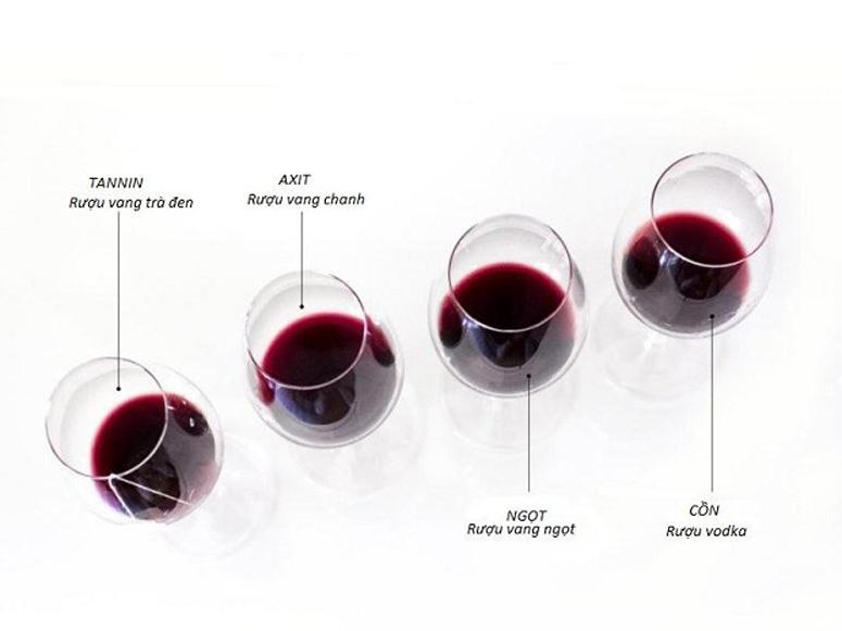 """Có rất nhiều thông tin về rượu vang ở khắp mọi nơi, thế nhưng không có nhiều lời khuyên hữu dụng trong việc """"nhập môn"""" tìm hiểu rượu vang. Rất may là chỉ cần một chút chỉ dẫn, bạn có thể nâng tầm hiểu biết của mình về vang trong một thời gian ngắn. Những […]"""